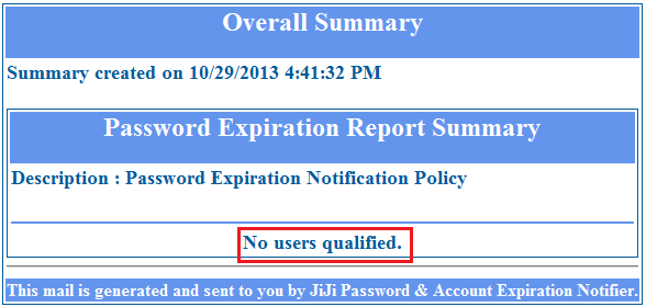User Password Expiration Notifier